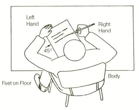 proper posture while writing